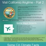 Visit California Anytime /2